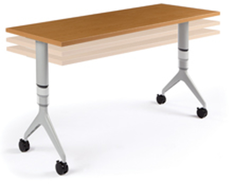 HON Tables
